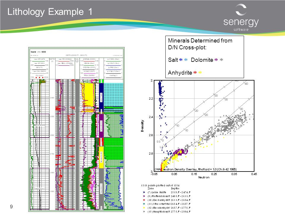 Lithology Example 1 Minerals Determined from D/N Cross-plot: