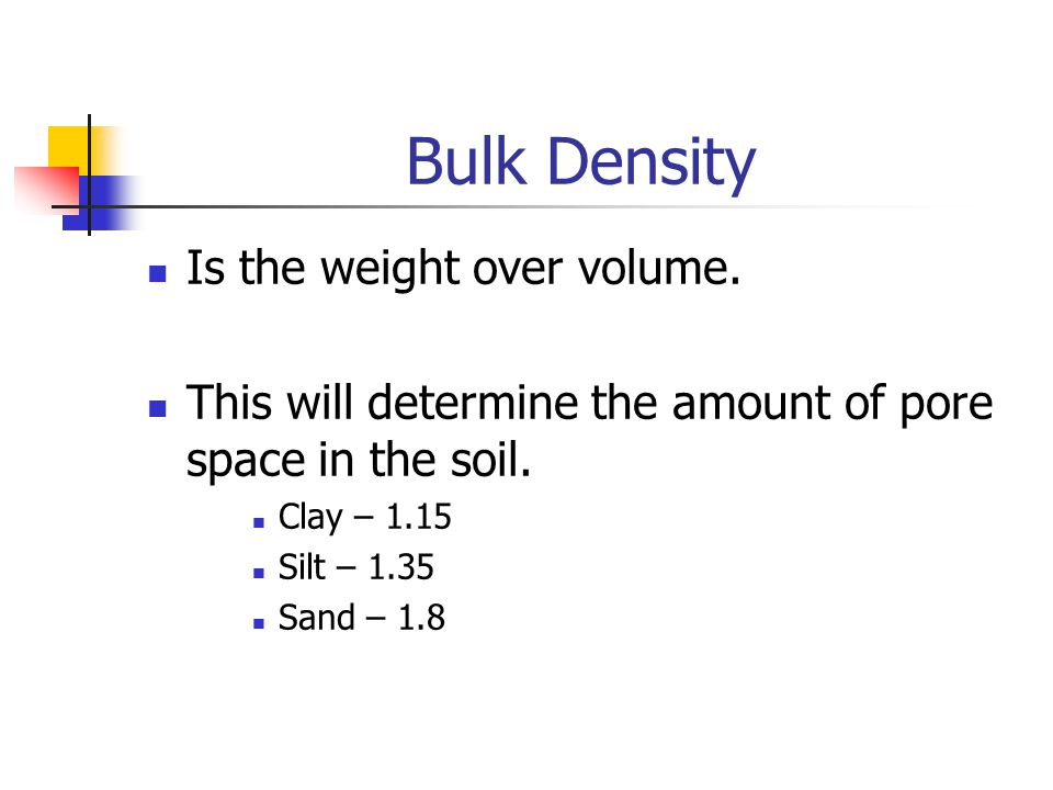 Chapter 4 soil architecture and physical properties ppt for Soil bulk density