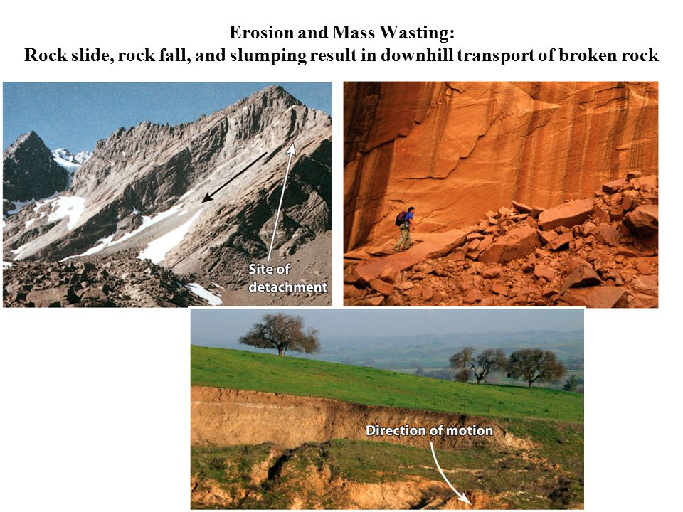 Erosion and Mass Wasting: Rock slide, rock fall, and slumping result in downhill transport of broken rock