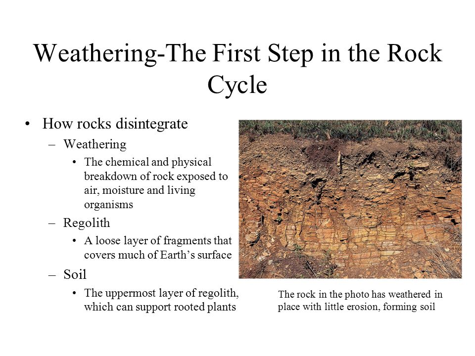 Weathering-The First Step in the Rock Cycle