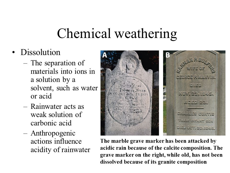 Chemical weathering Dissolution