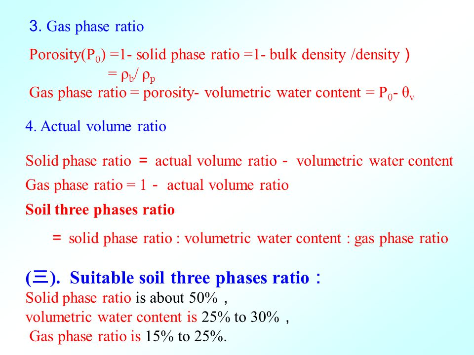 Soil texture and structure ppt video online download for Soil 3 phase system