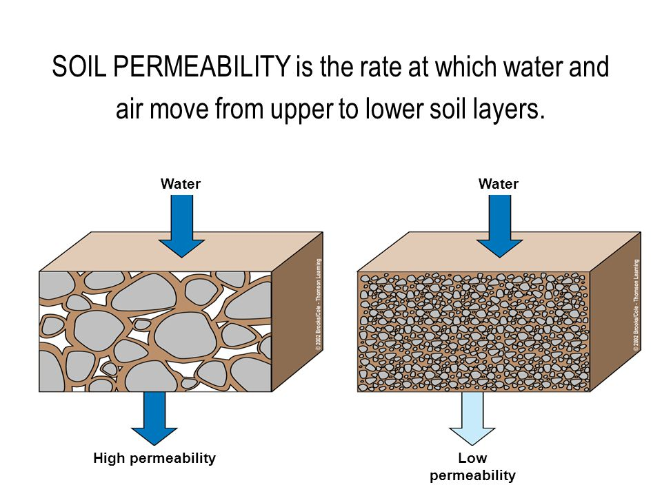 permeability of soil Permeability in fluid mechanics and the earth sciences (commonly symbolized as κ, or k) is a measure of the ability of a porous material (often, a rock or an unconsolidated material) to.