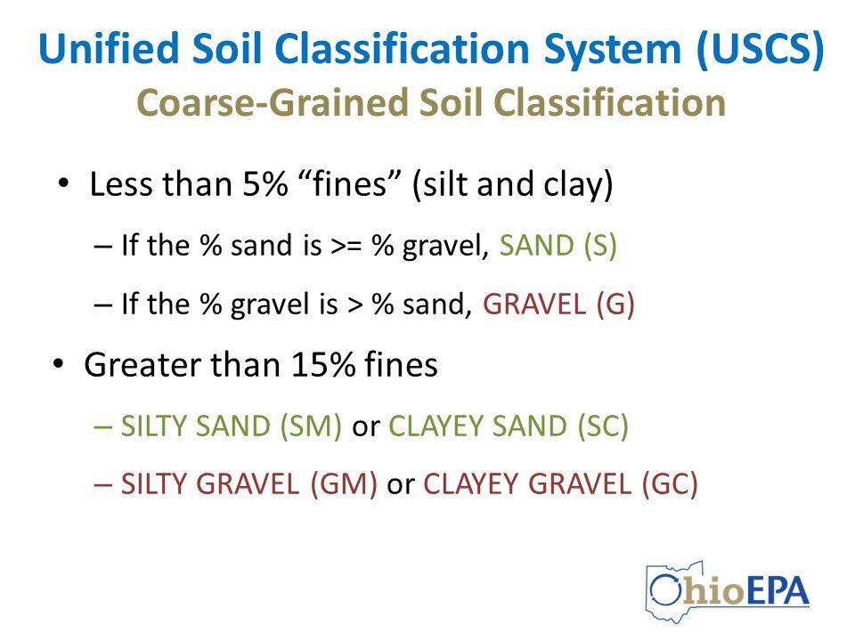 Using soil classification description data ppt video for Soil as a system