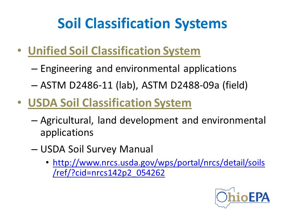 Usda soil texture triangle bing images for Soil classification