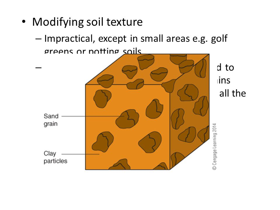 Physical properties of soil ppt video online download for Soil texture definition