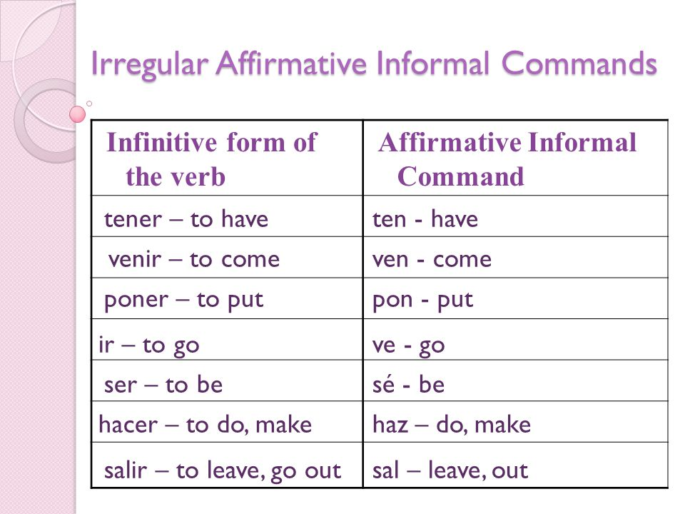 Affirmative Informal Commands - ppt download