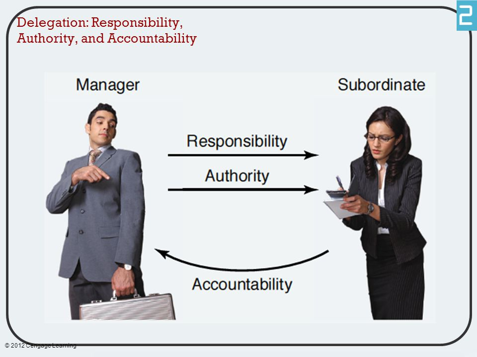 authority responsibility and accountability Accountability refers to the management philosophy whereby individuals are held liable, or accountable, for how well they use their authority and live up to their responsibility of performing predetermined activities.