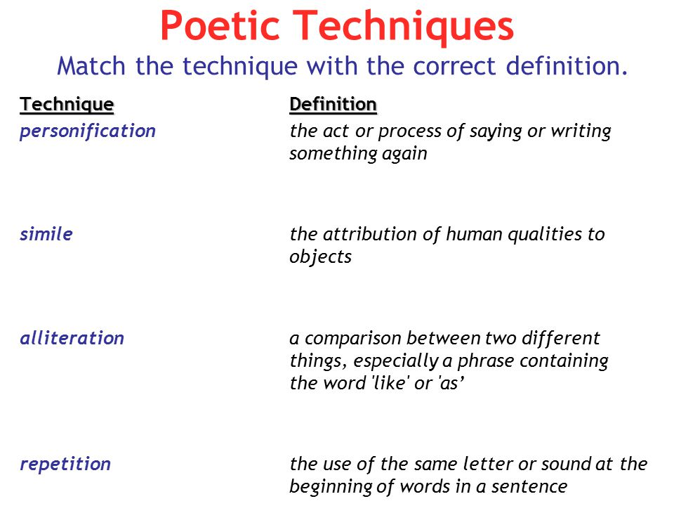 """an analysis of the poetic techniques Poetry analysis: the tyger essay poetry analysis: the tyger essay 925 words 4 pages william blake's 1793 poem """"the tyger"""" has many interpretations, but its main purpose is to question god as a creator its poetic techniques generate a vivid picture that encourages the reader to see the tyger as a horrifying and terrible being the."""