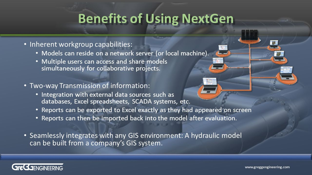 Benefits of using gis