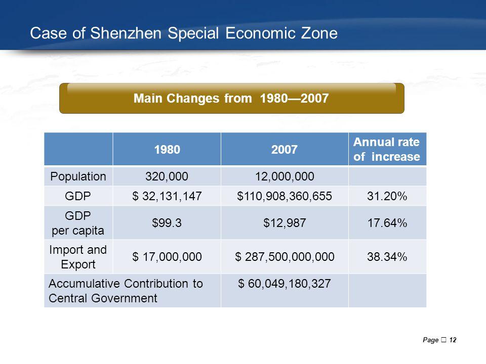 shenzhen development bank case Shenzhen development bank case study help analysis with solution online from uk usa uae australia canada china experts.