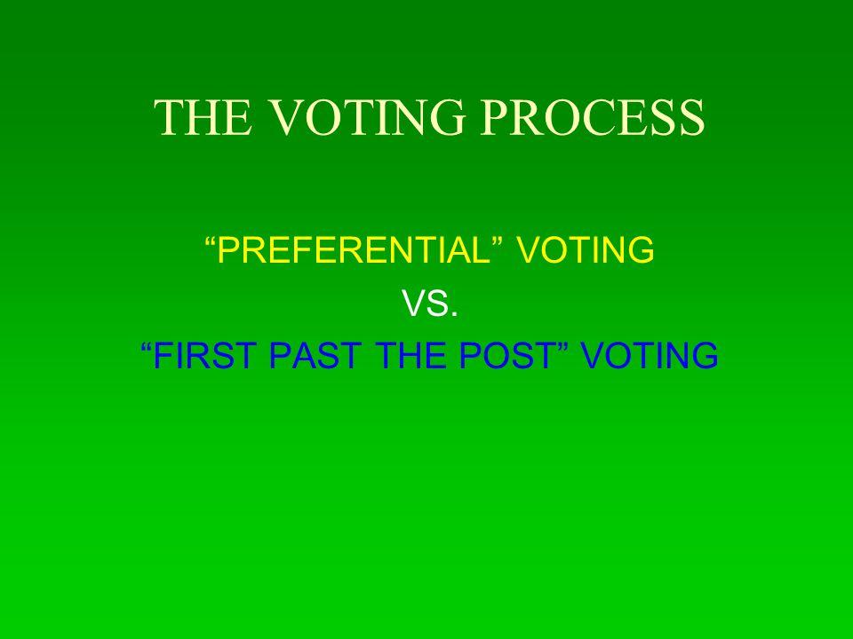 THE VOTING PROCESS PREFERENTIAL VOTING VS.