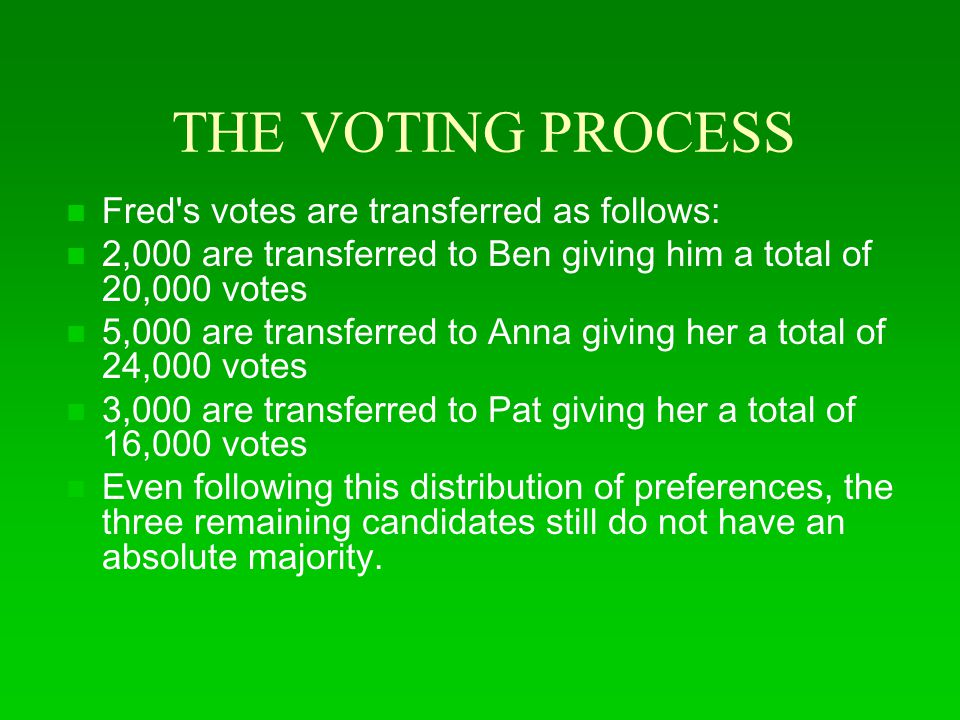 THE VOTING PROCESS Fred s votes are transferred as follows:
