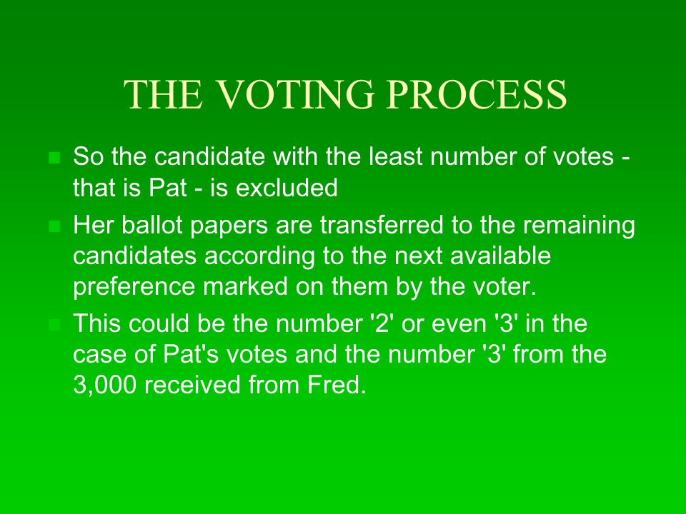 THE VOTING PROCESS So the candidate with the least number of votes - that is Pat - is excluded.