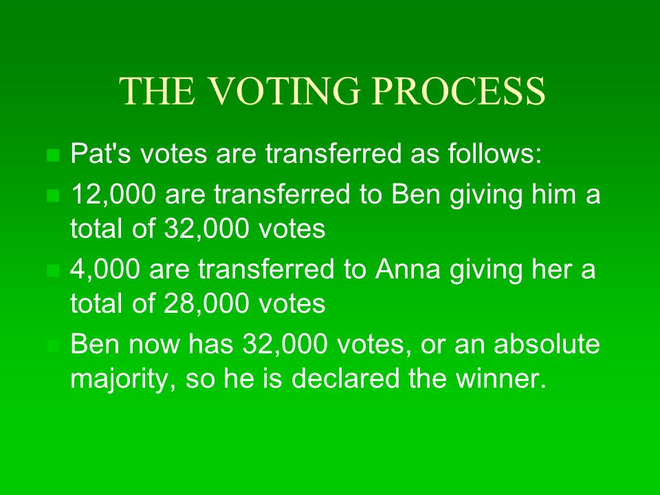 THE VOTING PROCESS Pat s votes are transferred as follows: