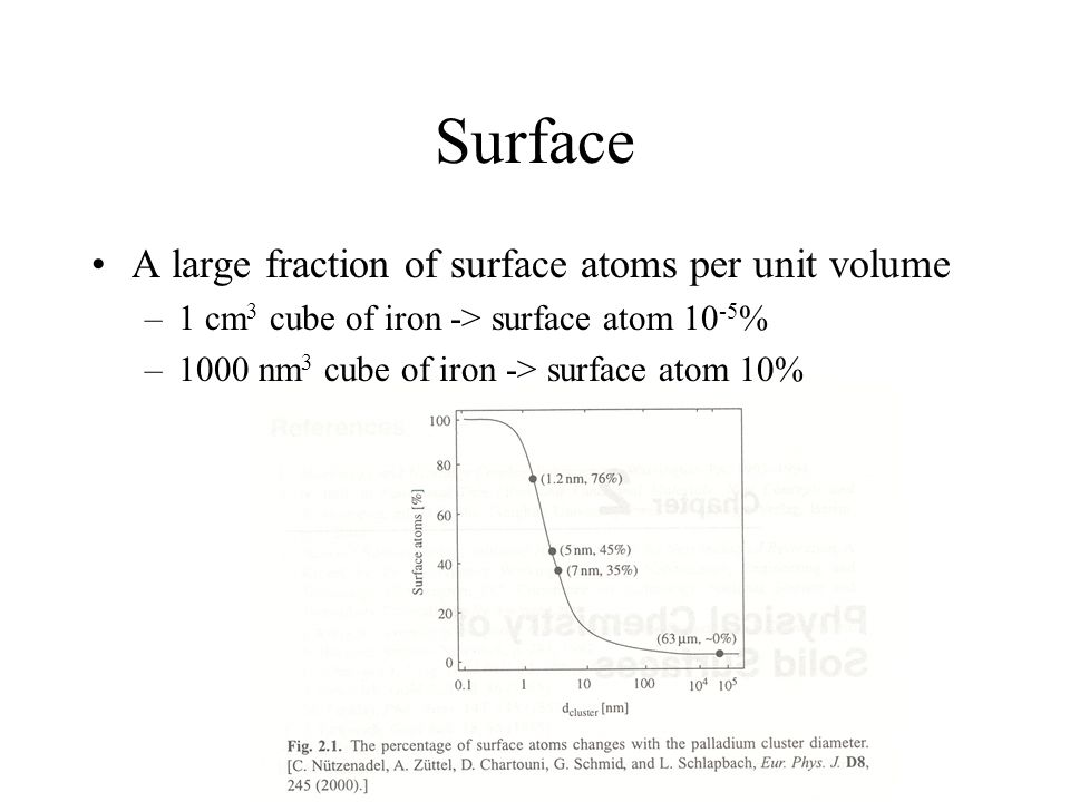 Surface A large fraction of surface atoms per unit volume