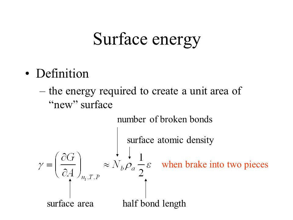 Surface energy Definition