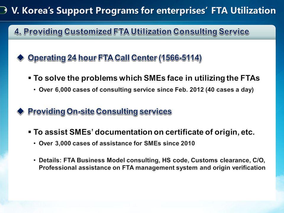 Korean enterprises view on the korea vietnam fta ppt video v koreas support programs for enterprises fta utilization yadclub Image collections