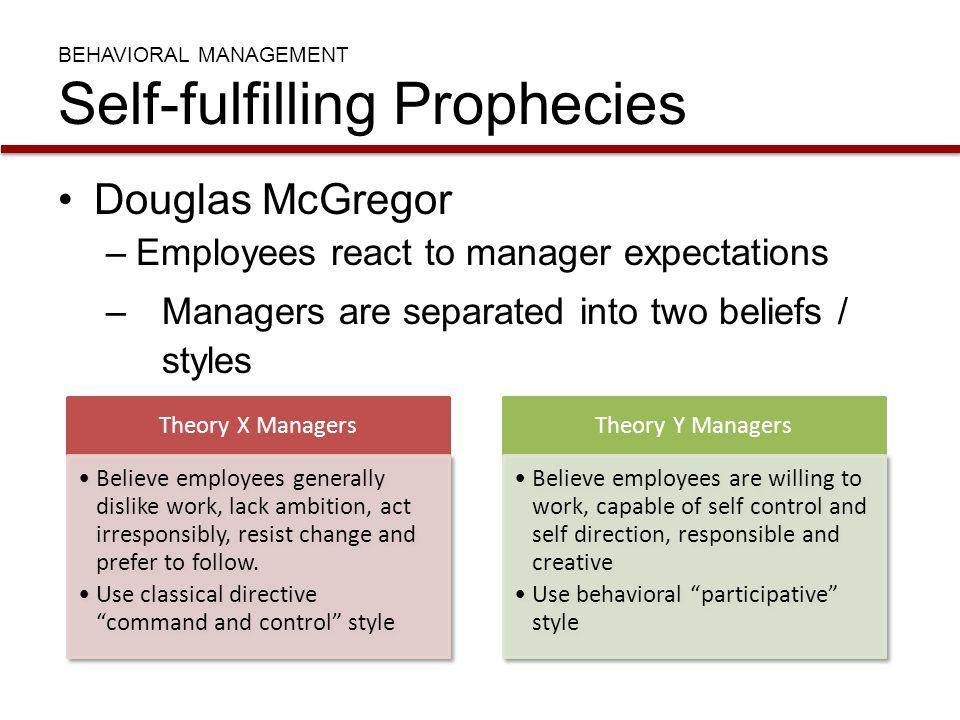 BEHAVIORAL MANAGEMENT Self-fulfilling Prophecies