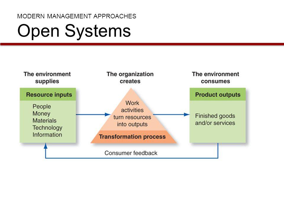 MODERN MANAGEMENT APPROACHES Open Systems