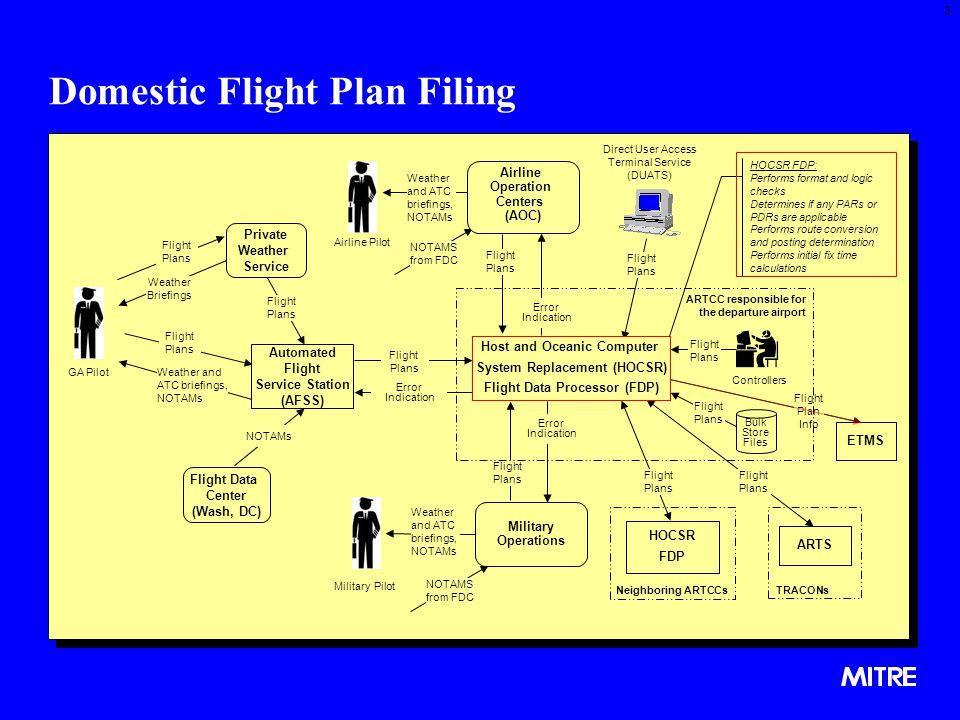 Understanding role of fdp across nas operational domains for Understanding blueprints