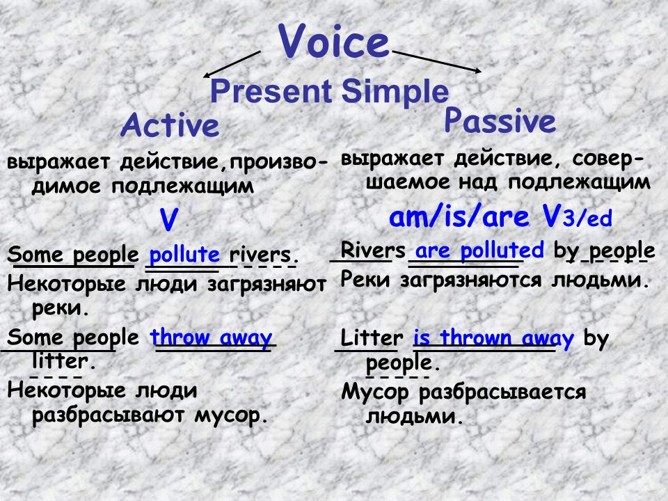 Voice Present Simple Active Passive V am/is/are V3/ed