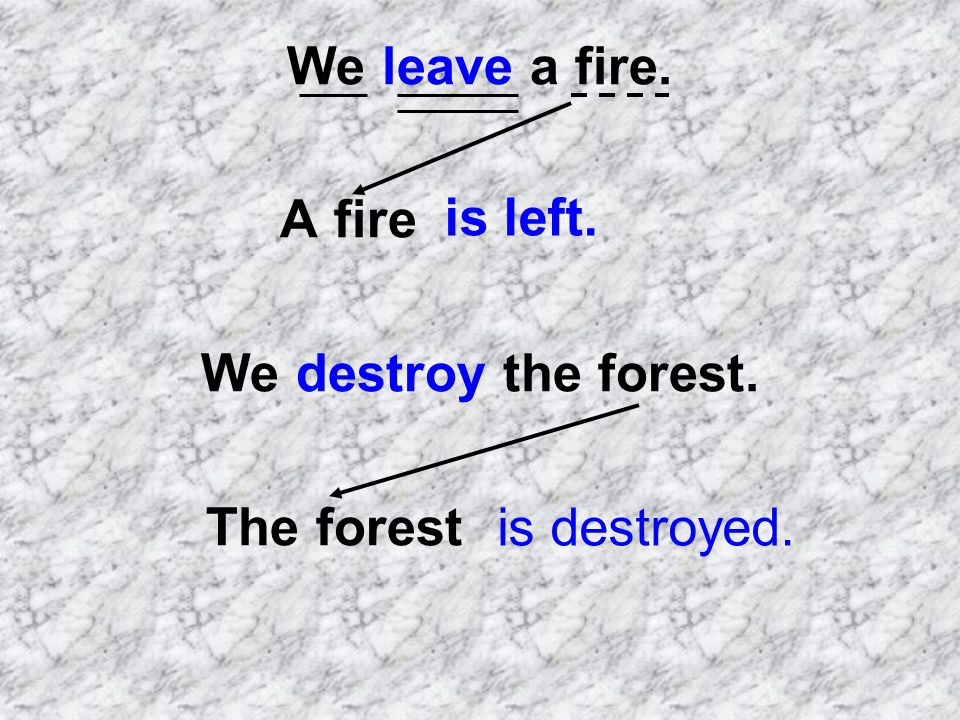 We leave a fire. A fire We destroy the forest. The forest is left. is destroyed.