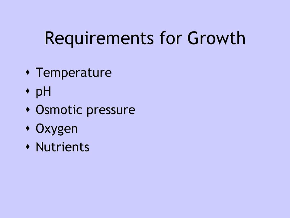 Requirements for Growth