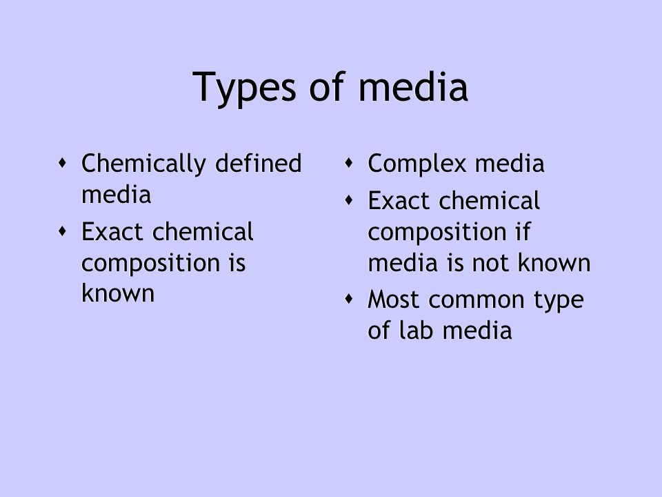 Types of media Chemically defined media