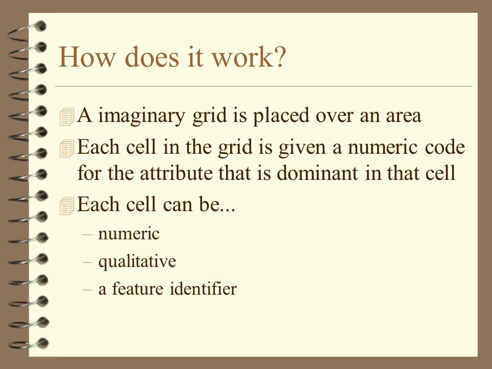 How does it work A imaginary grid is placed over an area