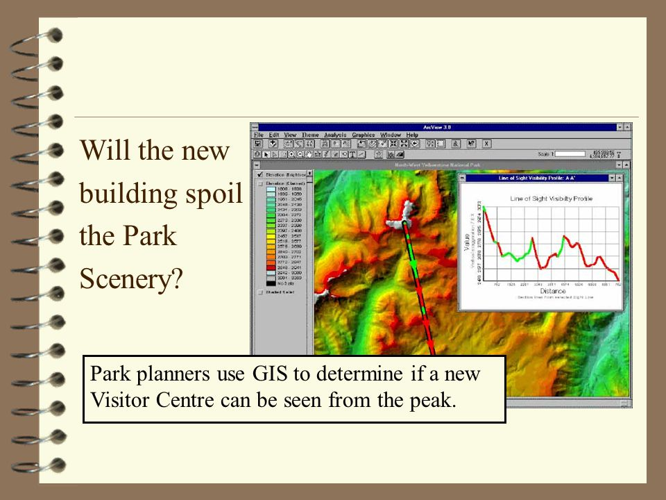 Will the new building spoil the Park Scenery