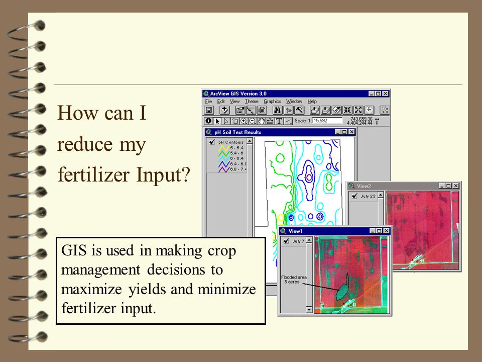 How can I reduce my fertilizer Input