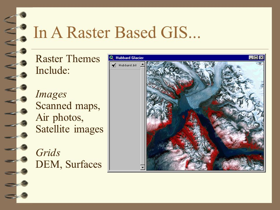 In A Raster Based GIS... Raster Themes Include: Images Scanned maps,