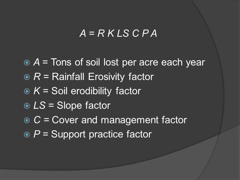 Ert 349 soil and water engineering ppt video online download for Soil k factor