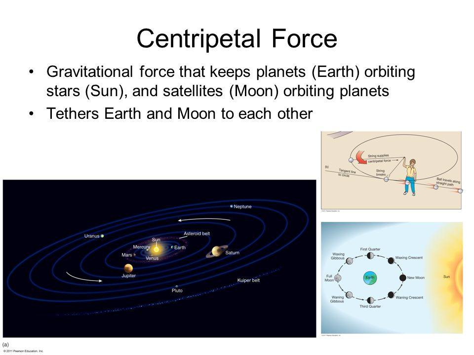what keeps the planets and moons in orbit - photo #11