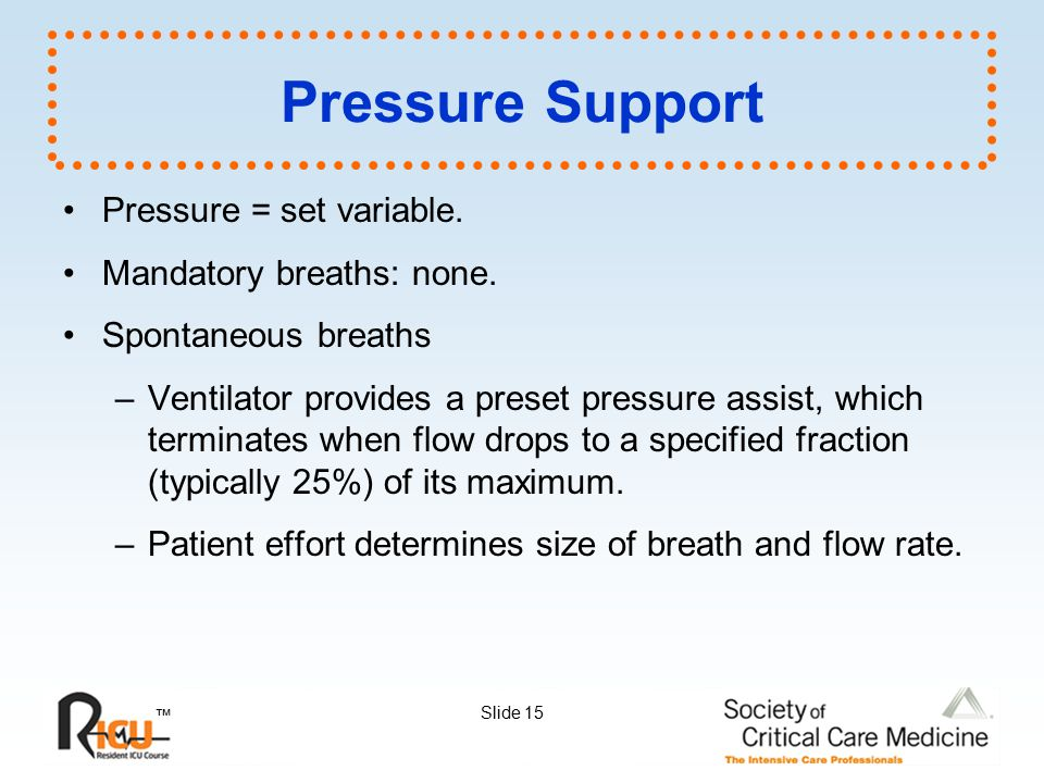 Pressure Support Pressure = set variable. Mandatory breaths: none.