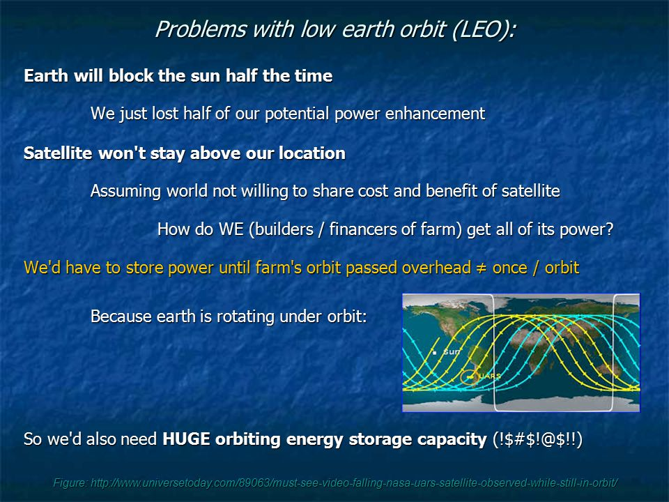 Problems with low earth orbit (LEO):