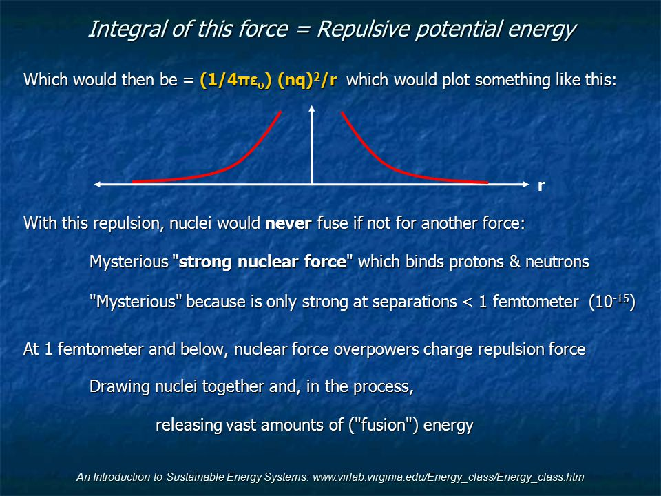 Integral of this force = Repulsive potential energy