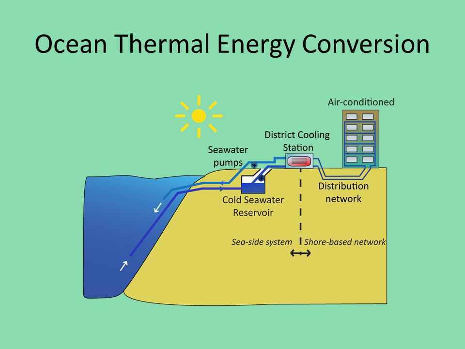 ocean thermal energy conversion Initial study of potency thermal energy using otec (ocean thermal energy  conversion) as a renewable energy for halmahera indonesia y o andrawina1 .