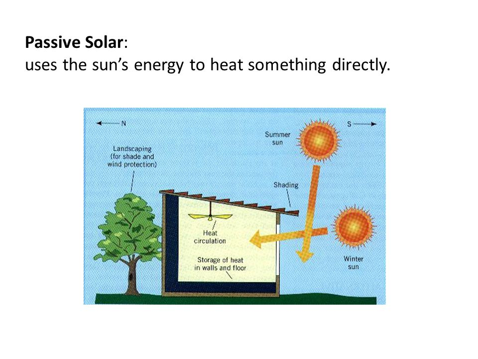 the solar resource different applications of solar energy 4 days ago solar energy, radiation from the sun capable of producing heat, causing chemical reactions, or generating electricity other applications solar energy is also used on a small scale for purposes other than those described above in some countries, for instance, solar energy is used to produce salt from.