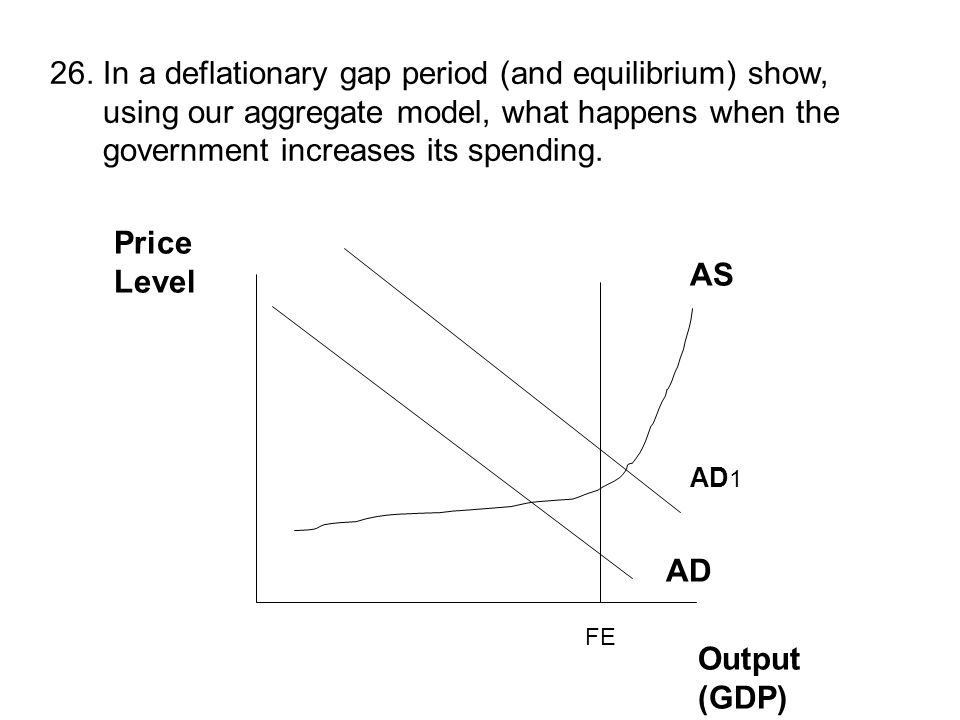 26. In a deflationary gap period (and equilibrium) show,