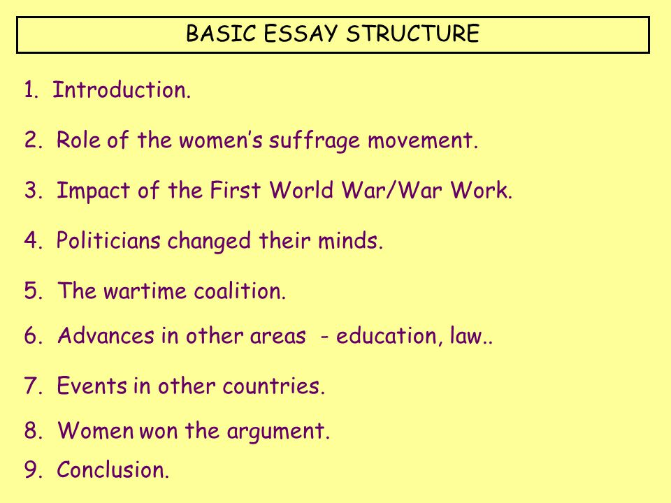 Woman Suffrage Essay W Suffrage Movement Essay The Women S Rights  How Important Were The Activities Of The Women S Suffrage Movement Basic  Essay Structure  Introduction