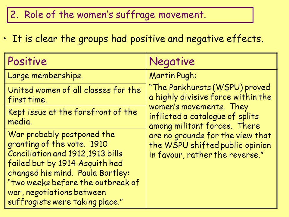 the positive and negative impact of world war ii on women Women's impact during wwii in the workforce and military (fall 2012) made a huge impact on the second world war world war ii women in the work.