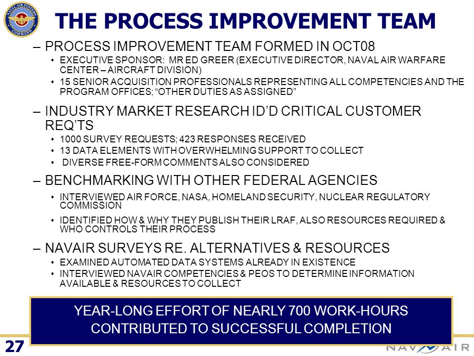 Process Improvement Resources