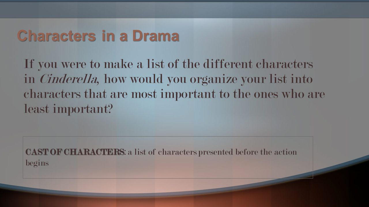 Characters in a Drama