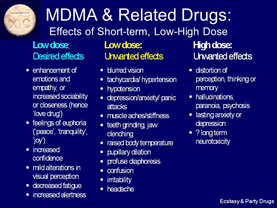 risks associated with taking the molly drug mdma Although people taking ecstasy or molly usually want mdma, because of the unregulated nature of drug distribution under prohibition, no one  media tip sheet: mdma / molly / ecstasy why is using the  the risks associated with mdma, drug education experts recommend.