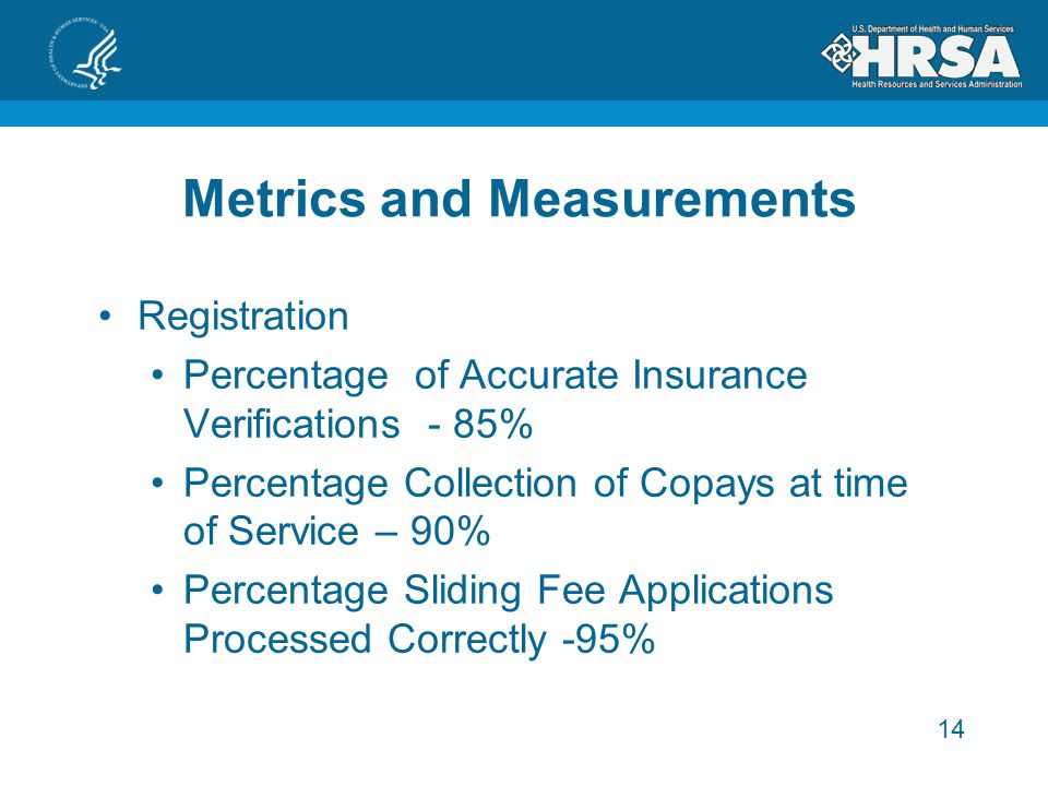 Metrics and Measurements