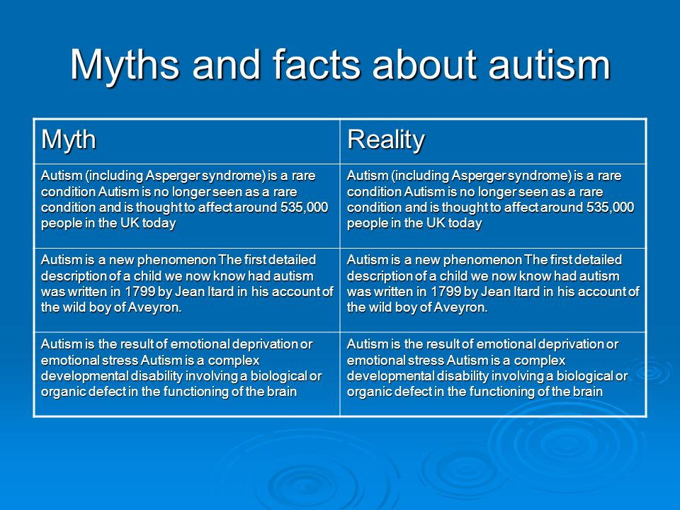 Autism A Brief Introduction to Autism - ppt video online download