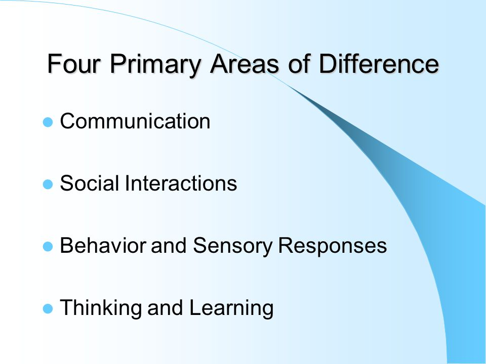 Four Primary Areas of Difference