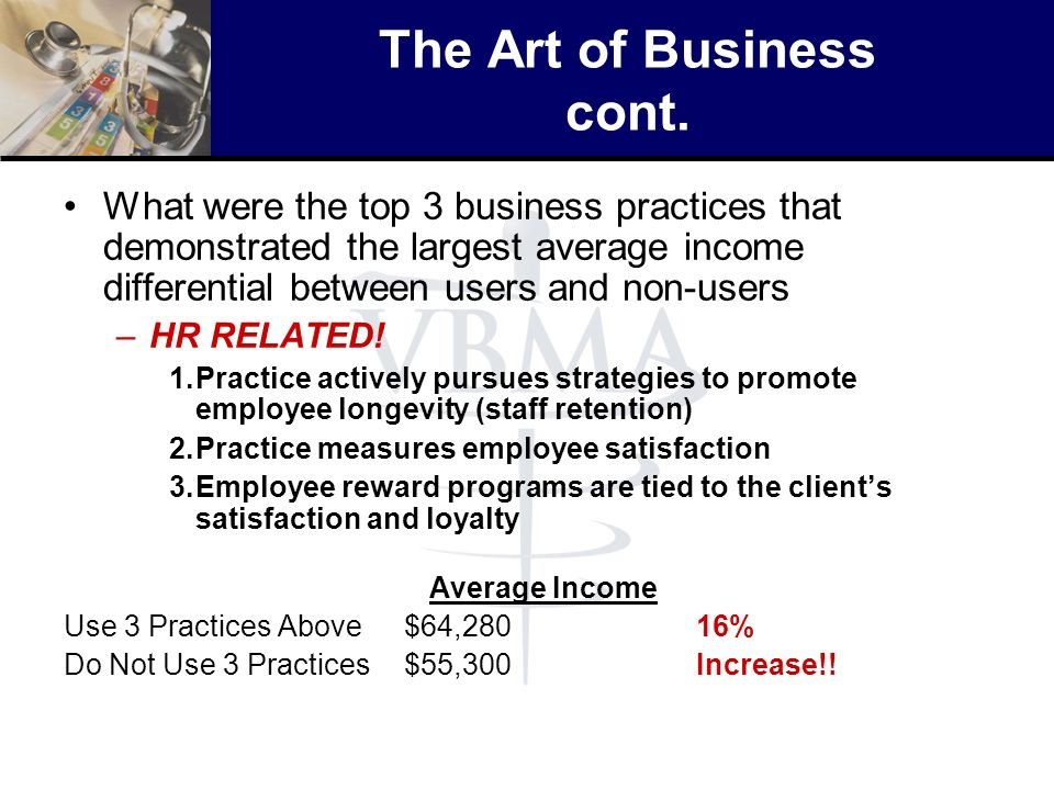 The Art of Business cont.